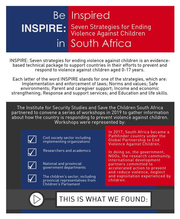 Inspire seven strategies for ending violence against children
