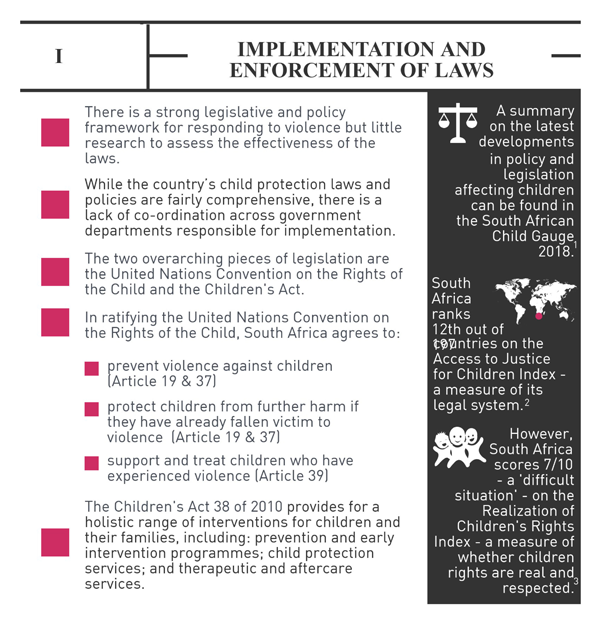 Implementation and enforcement of laws